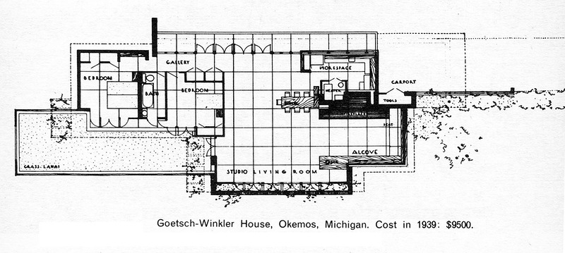 план, Goetsch-Winkier House